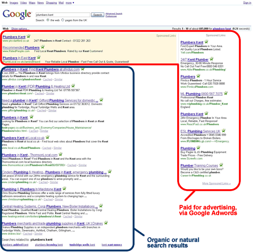 Google SERPS - indicating PPC and Organic listings